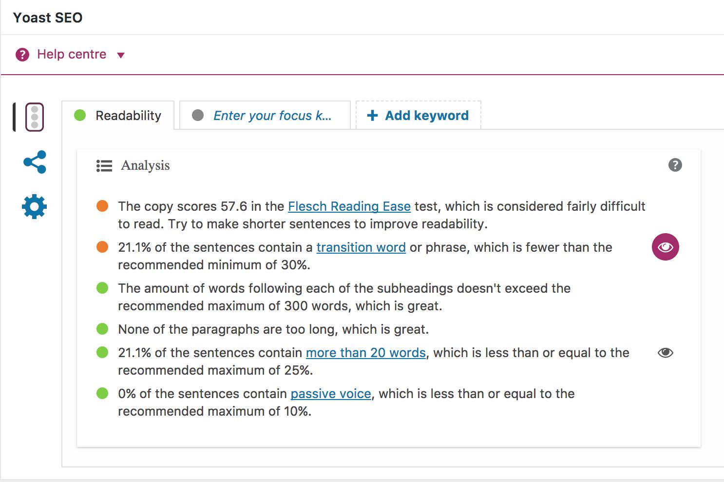 Yoast SEO readability checklist