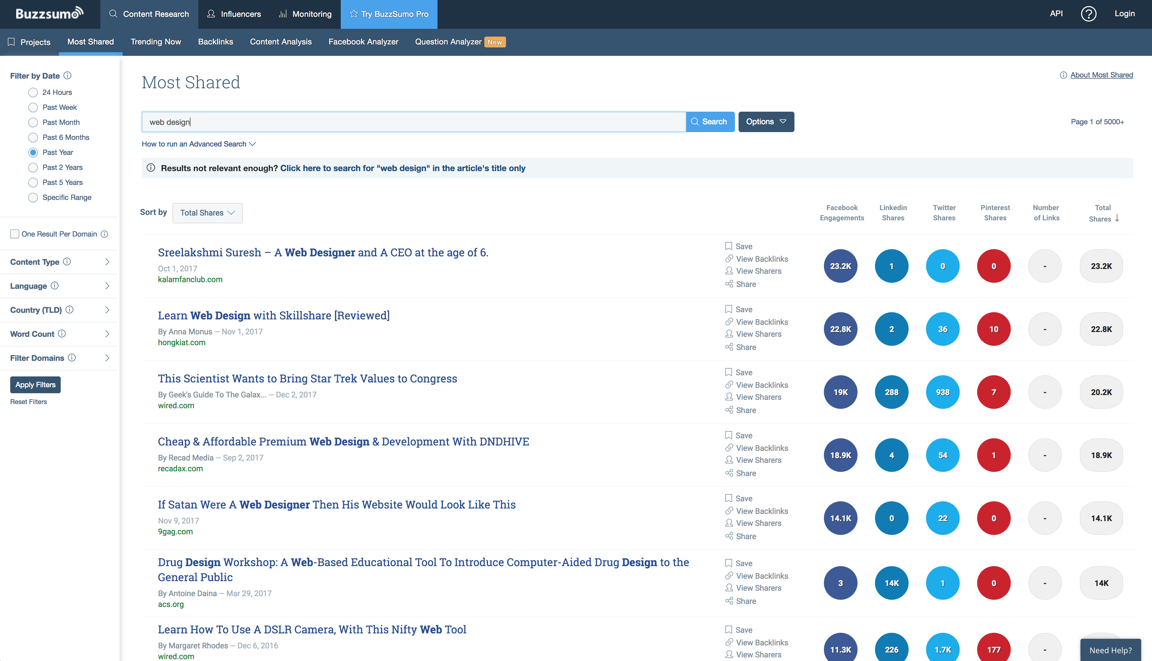 "Example of a Buzzsumo search for ""web design"" related articles"